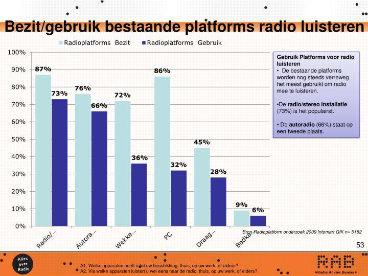Bezit/gebruik bestaande platforms radio luisteren