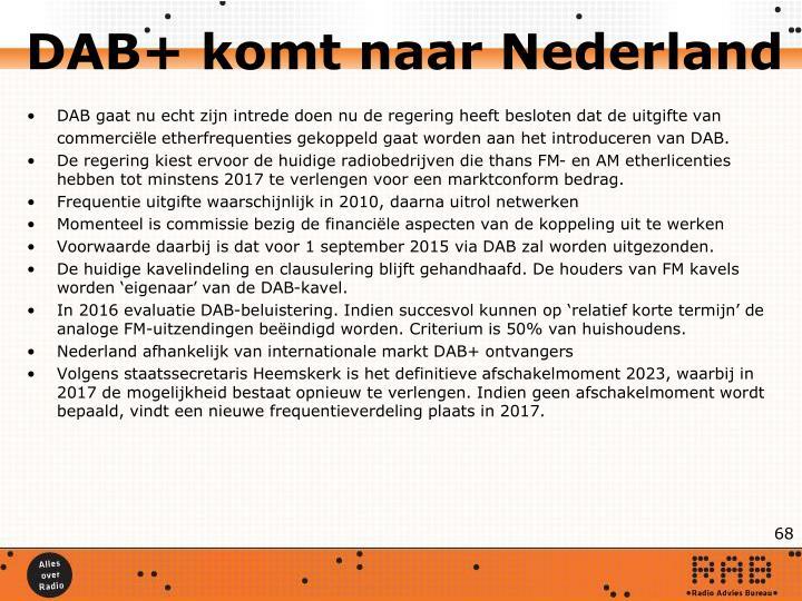 DAB+ komt naar Nederland