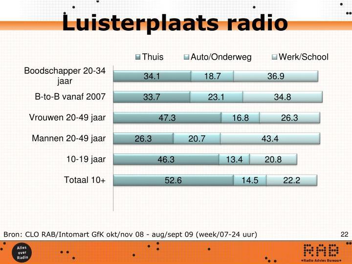 Luisterplaats radio