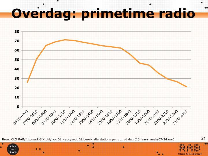 Overdag: primetime radio