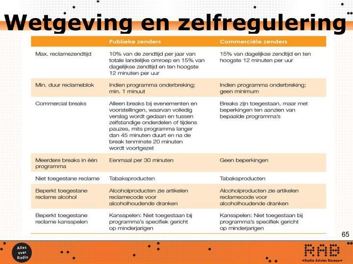 Wetgeving en zelfregulering