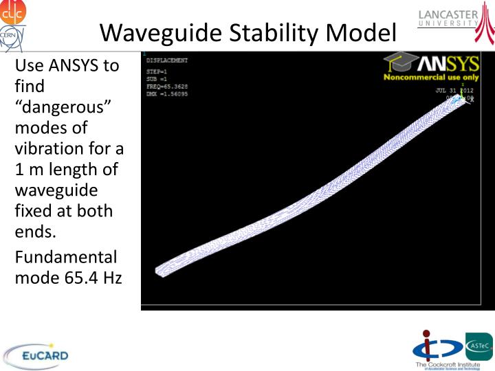 Waveguide Stability Model