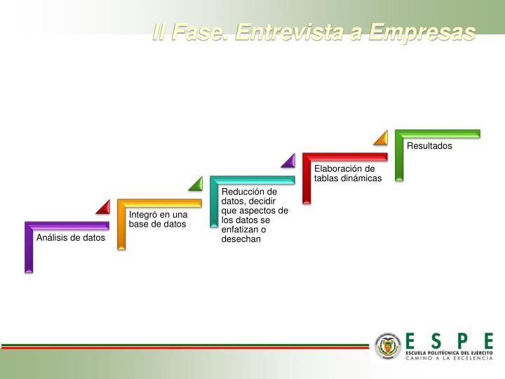 II Fase. Entrevista a Empresas