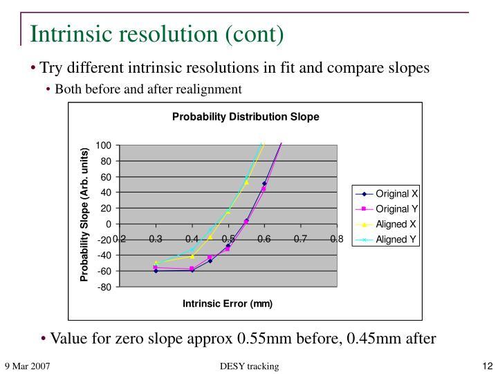 Intrinsic resolution (cont)