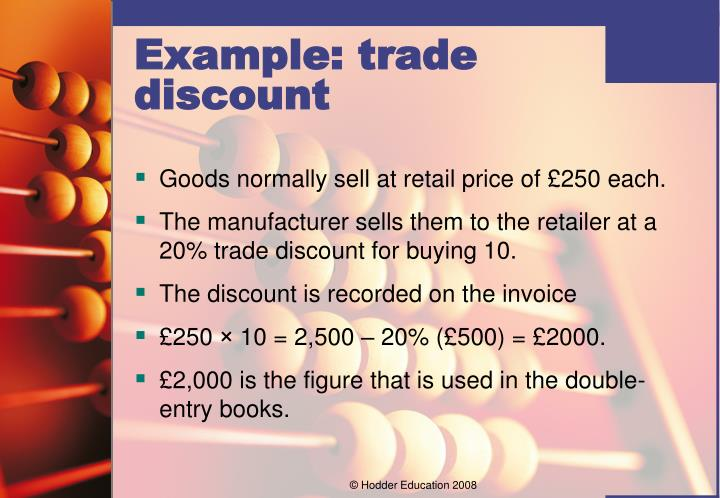 Goods normally sell at retail price of £250 each.