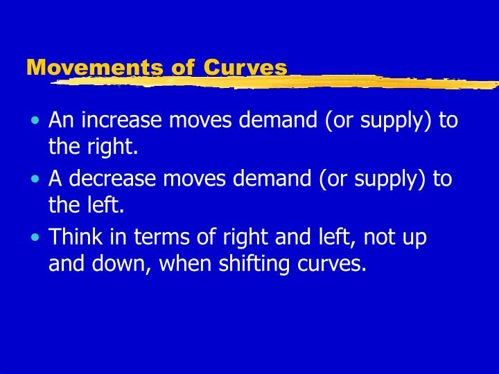 Movements of Curves