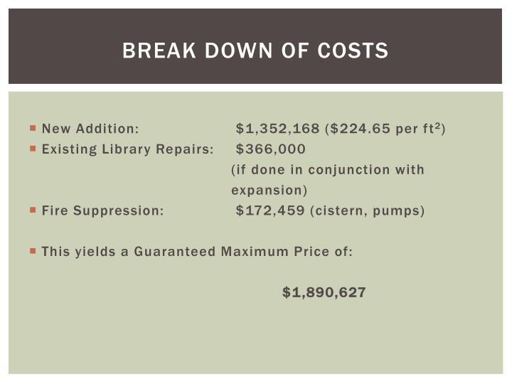 BREAK DOWN OF COSTS