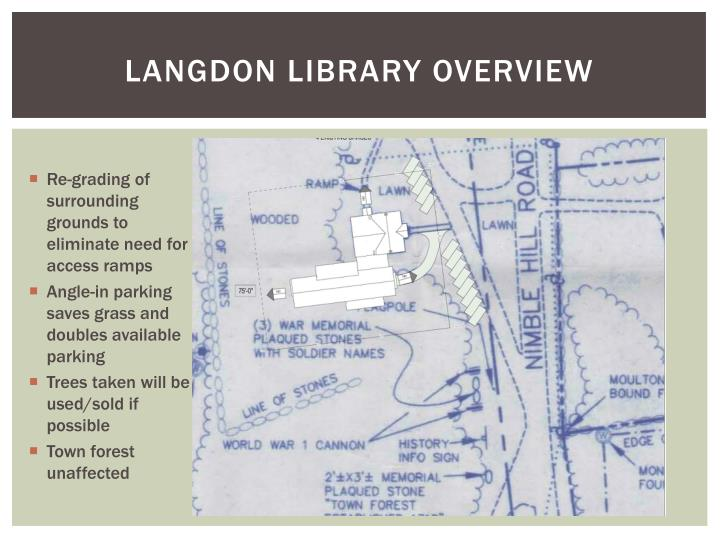 LANGDON LIBRARY OVERVIEW