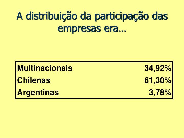 A distribuição da participação das empresas era…