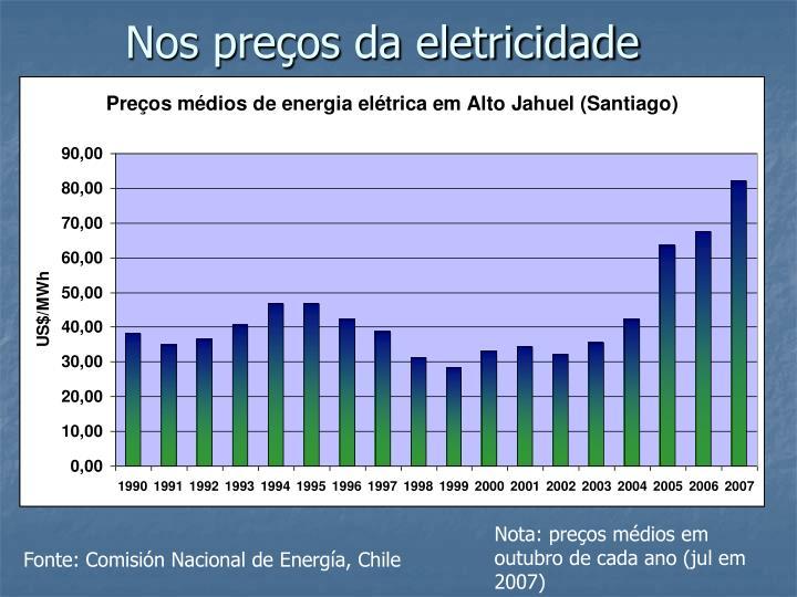 Nos preços da eletricidade
