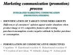 marketing communication promotion process3