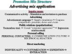 promotion mix structure advertising mix application