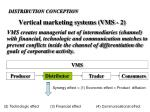 vertical marketing systems vms 2
