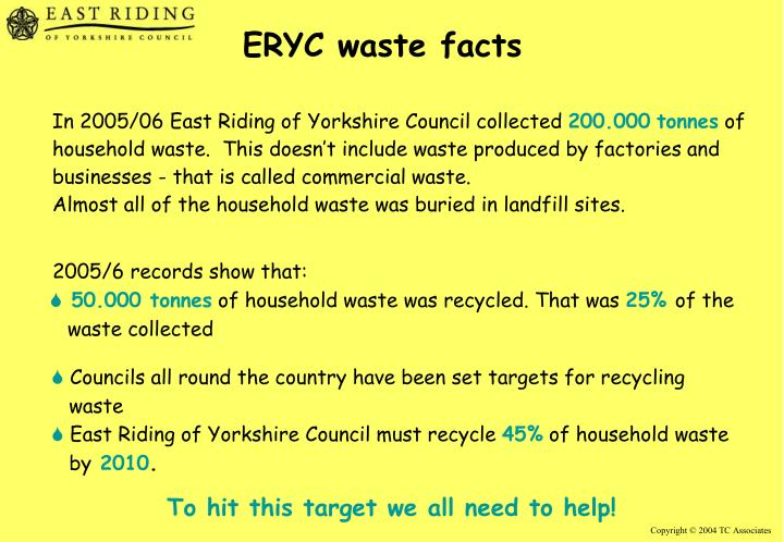ERYC waste facts