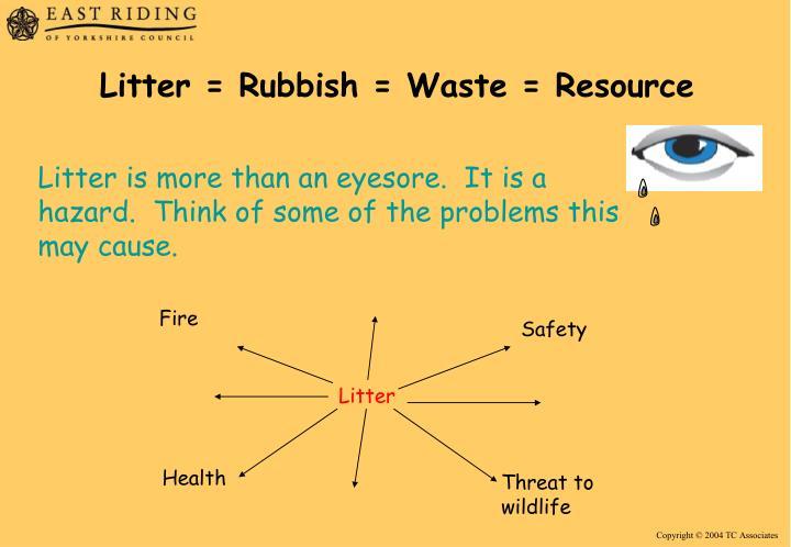 Litter = Rubbish = Waste = Resource