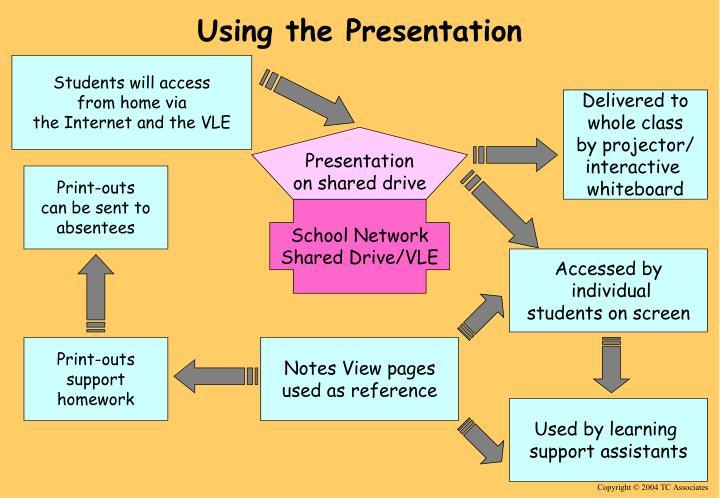 Using the presentation