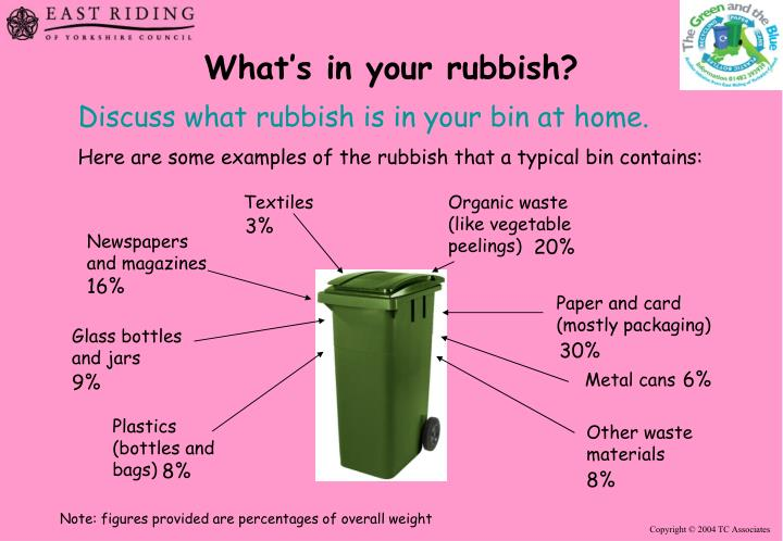 What's in your rubbish?