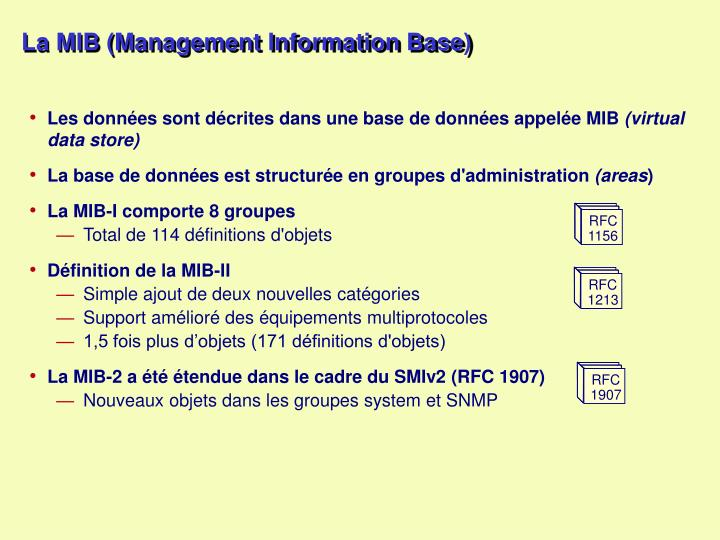 ppt la mib management information base powerpoint