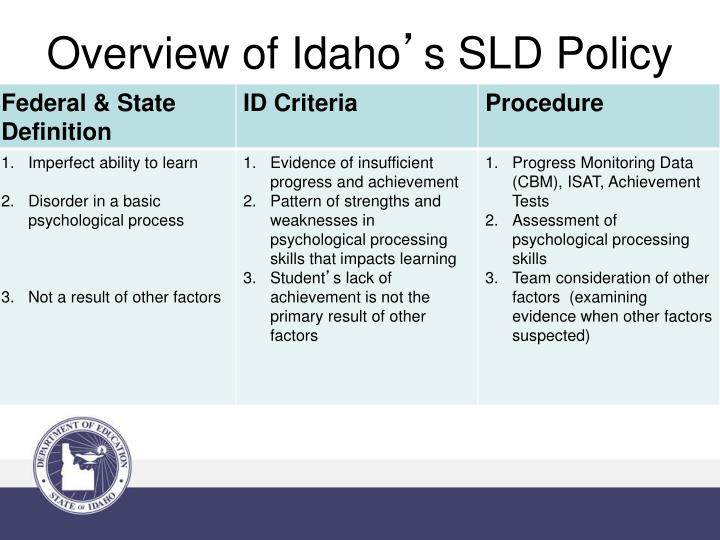 Overview of Idaho