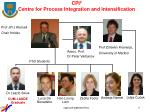 cpi 2 centre for process integration and intensification