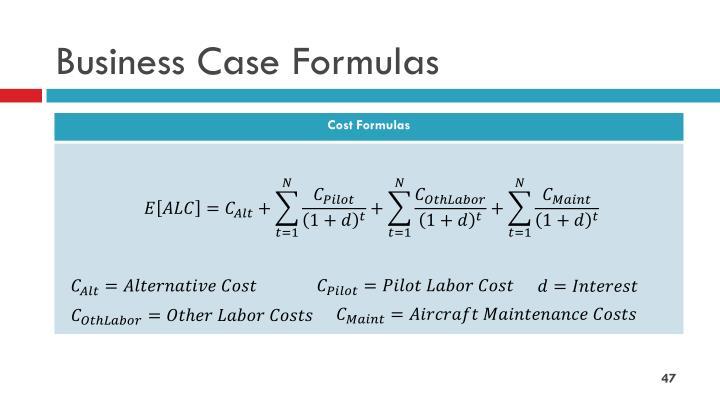 Business Case Formulas