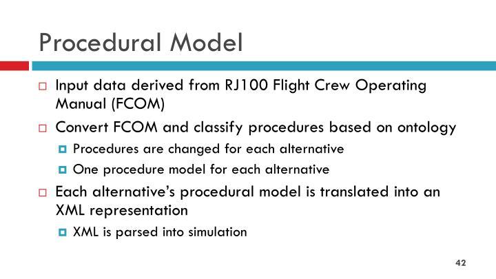 Procedural Model