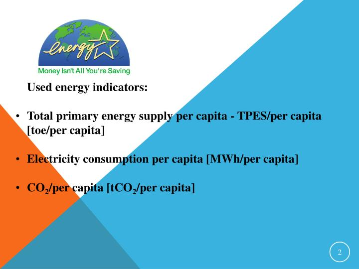 Used energy indicators: