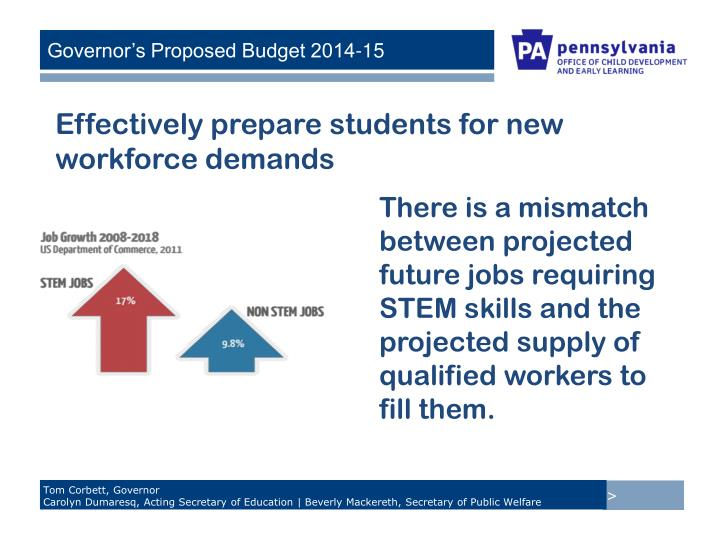Effectively prepare students for new workforce