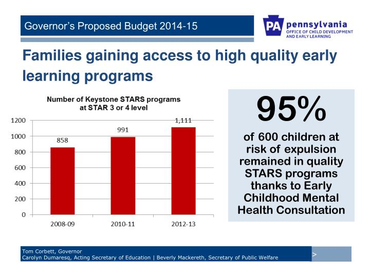 Families gaining access to high quality early learning