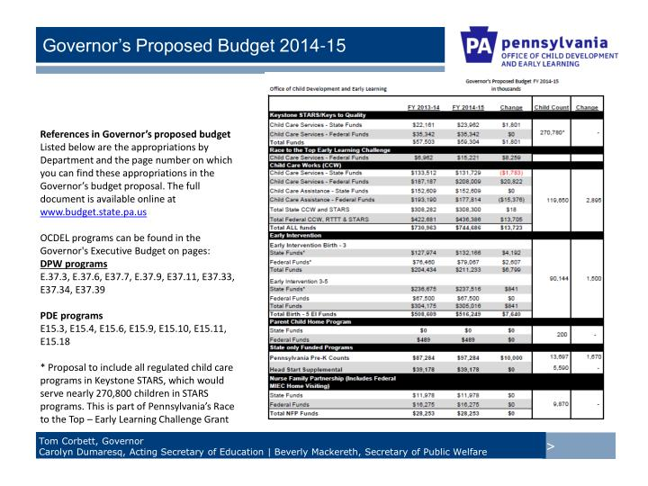 References in Governor's proposed budget