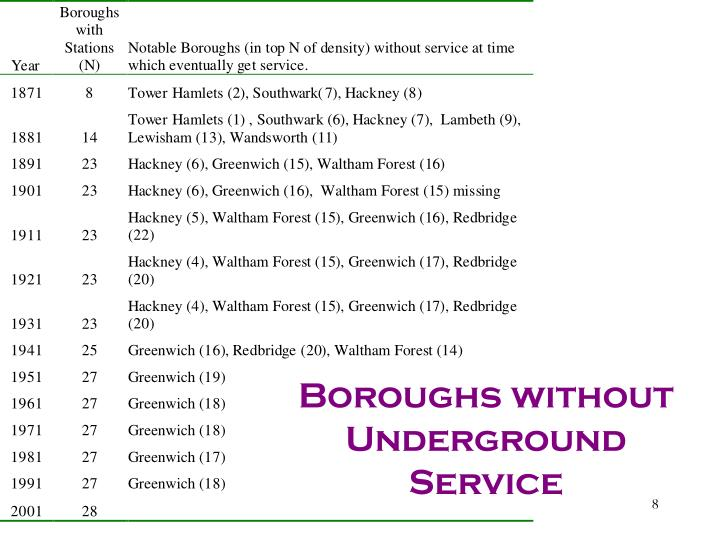 Boroughs without Underground Service