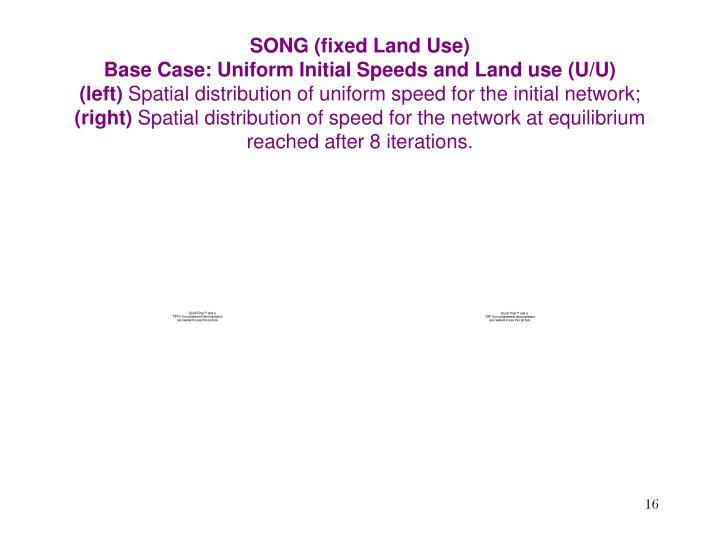 SONG (fixed Land Use)