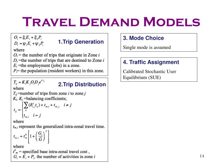 Travel Demand Models