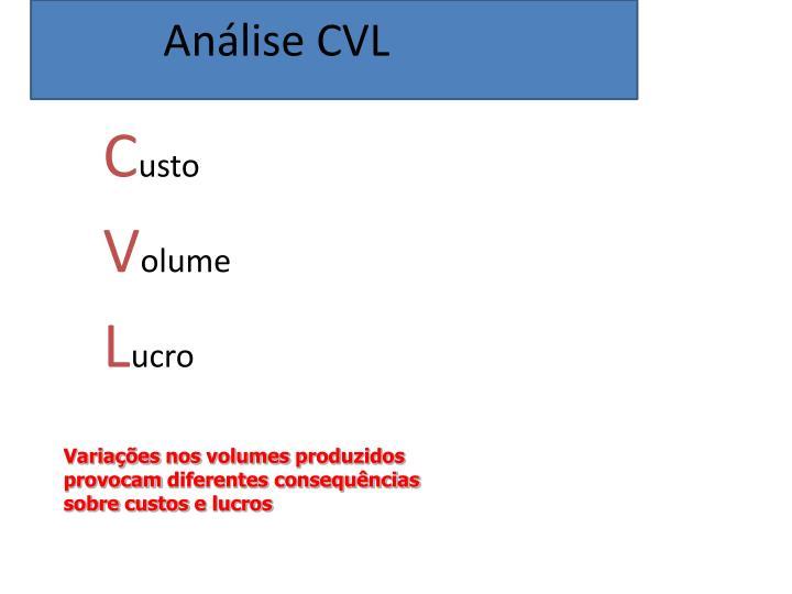 Análise CVL