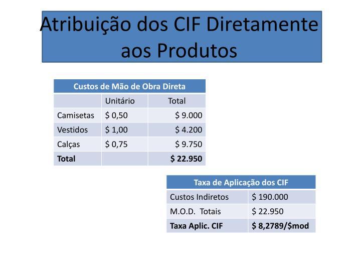 Atribuição dos CIF Diretamente aos Produtos