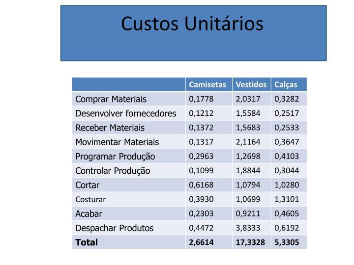 Custos Unitários