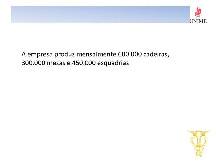 A empresa produz mensalmente 600.000 cadeiras, 300.000 mesas e 450.000 esquadrias