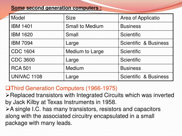 Some second generation computers :