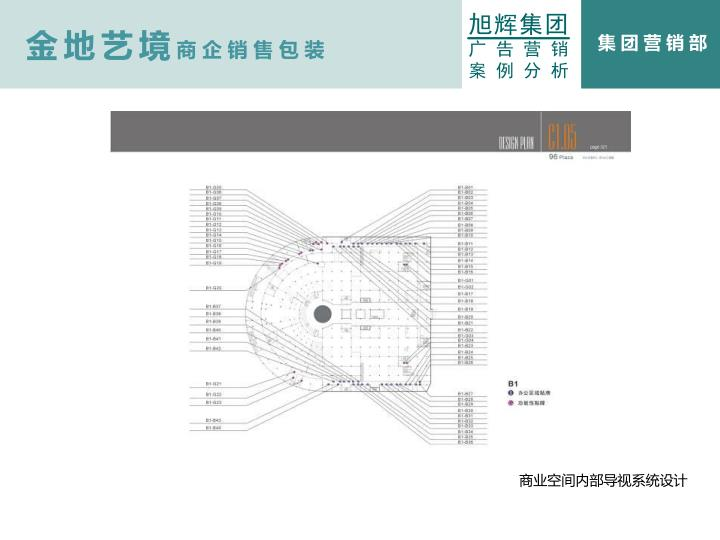 商业空间内部导视系统设计
