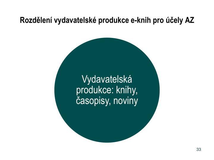 Rozdělení vydavatelské produkce e-knih pro účely AZ