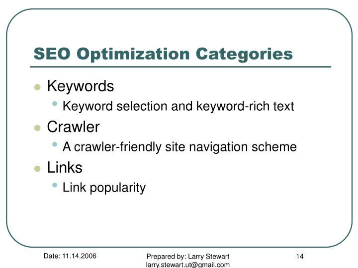 SEO Optimization Categories