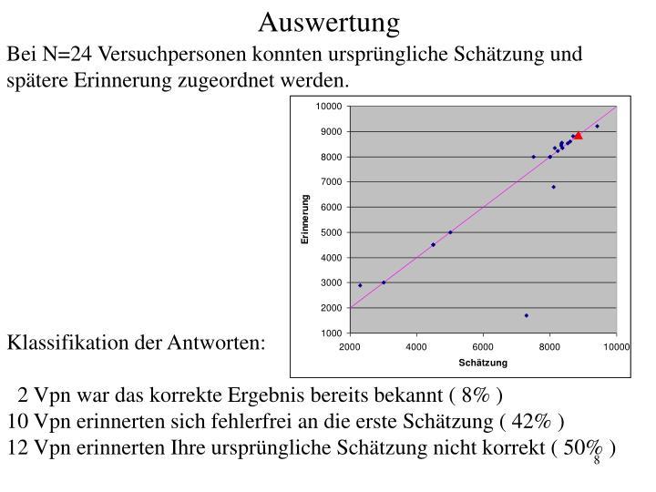 Bei N=24 Versuchpersonen konnten ursprüngliche Schätzung und