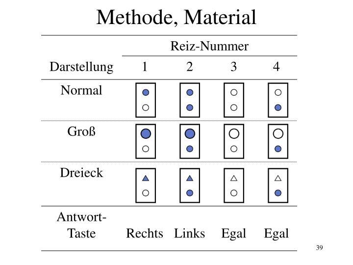 Methode, Material