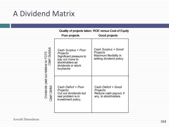 A Dividend Matrix