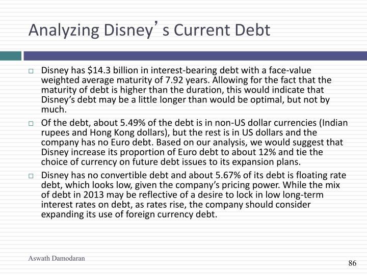 Analyzing Disney