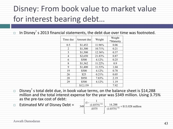 Disney: From book value to market value for interest bearing debt…