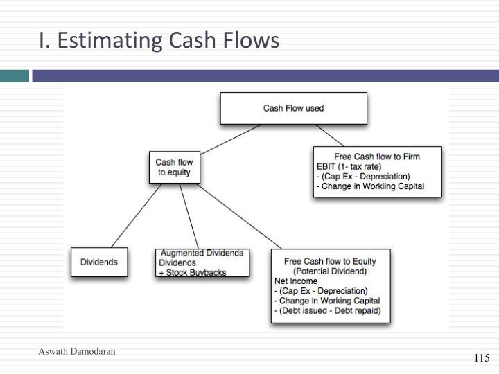 I. Estimating Cash Flows
