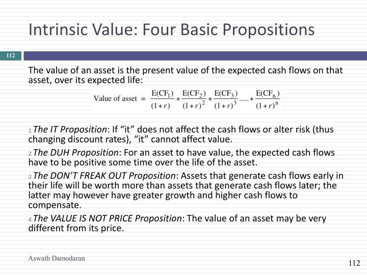 Intrinsic Value: Four Basic Propositions