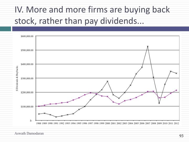 IV. More and more firms are buying back stock, rather than pay dividends...