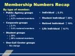 membership numbers recap1